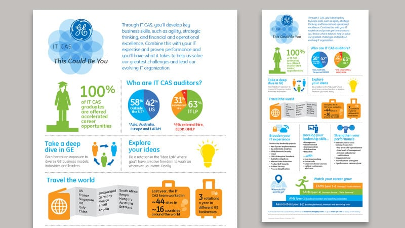 GE IT CAS Infographic email