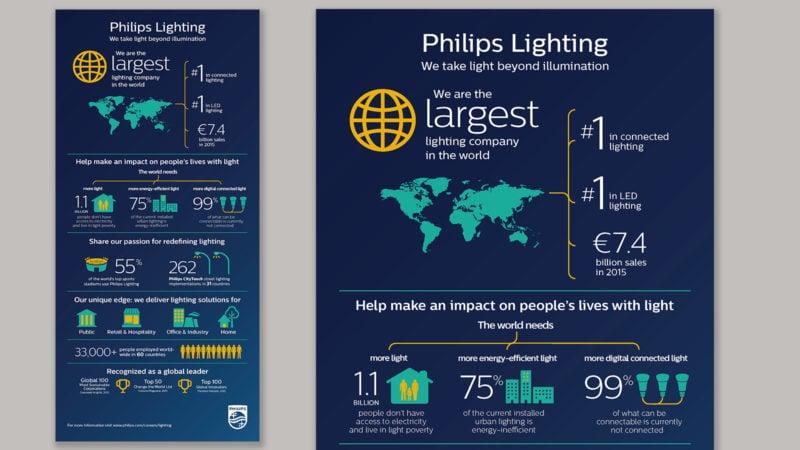 Lighting Infographic